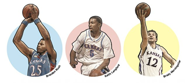 The top small forwards in the Bill Self tenure at Kansas University, as recalled by the Journal-World and KUSports.com staffs.