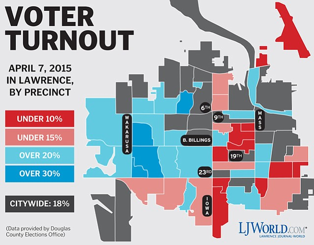 Voter turnout in Lawrence precincts is shown from the general election of April 7, 2015.