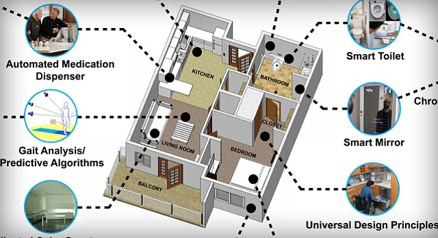 The latest and biggest project of Kansas University's New Cities Initiative is the Housing Lab, a prototype senior housing unit featuring high-tech devices such as dehydration sensing toilets and fall-detecting motion sensors.