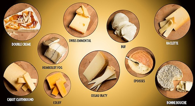 Are you a Cheese Whiz? Step up to the plate by matching each description with the correct type of cheese.