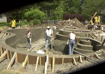 Step 3, Gunite Placement/Shell Form