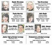 A look at local school administrators' salaries.