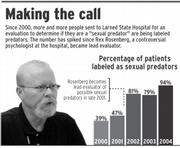 Increase in the number of people being labeled predators.