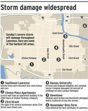 """View an interactive map of the damage left behind by the storm <a href=""""http://www2.ljworld.com/maps/special/march_12_storm_damage/"""">here</a>."""