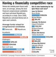 Sources: Campaign Finance Institute; Federal Election Commission