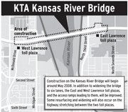KTS Kansas River Bridge construction