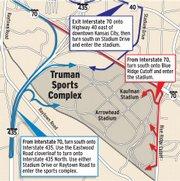Directions to Arrowhead Stadium