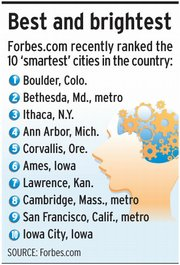 Forbes.com recently ranked the 10 'smartest' cities in the country.