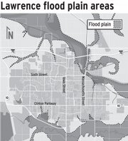 It's not just those who live right beside the river who fall in the 100-year flood plain (a designation given to areas that a have 1 percent chance of flooding every year). Check out this map to see where your property lies.