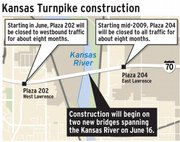 Kansas turnpike construction