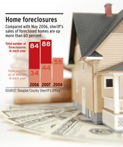 Compared with May 2006, sheriff's sales of foreclosed homes are up more than 60 percent.