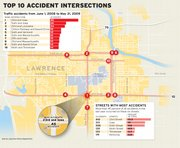 Top 10 accident intersections