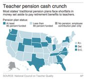 This map shows the number of states with pension plans considered underfunded. (Source: National Council on Teacher Quality)