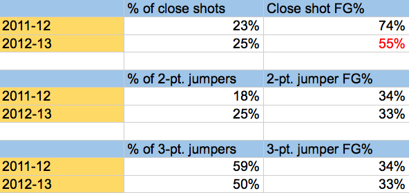 Elijah Johnson shot breakdown
