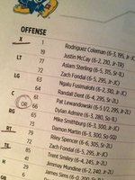 The KU football depth chart for the week of 9/17/13