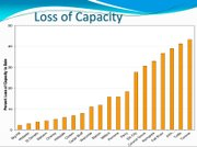 A slide from a presentation at the Kansas Water Authority's July Reservoir Advisory Committee meeting compares Kansas reservoirs' loss of capacity to date.