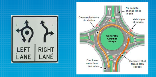 A graphic showing the basics of dual-lane roundabout and some of the signs that would be posted to instruct drivers. Courtesy: City of Lawrence