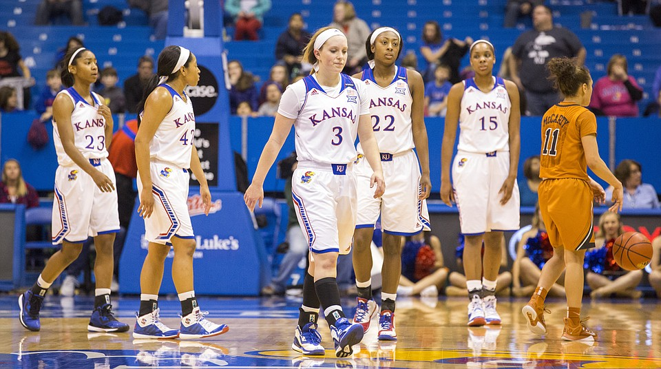 Kansas-Texas women's basketball   KUsports.com