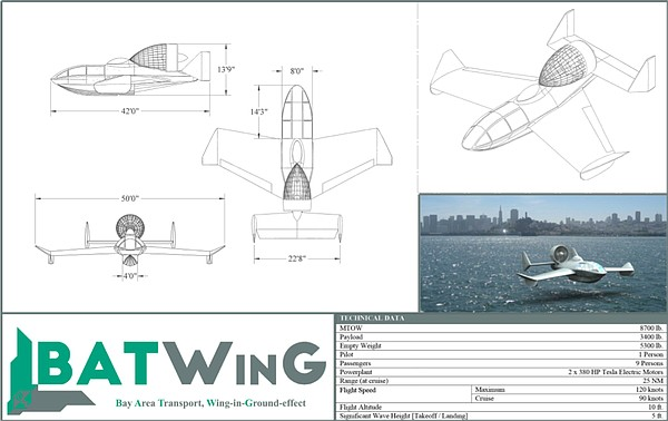 The BATWinG aircraft design, illustration courtesy of KU Aerospace Engineering.