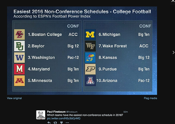 ESPN's Power Football Index ranks KU's 2016 non-conference schedule as the 8th easiest among Power 5 programs.