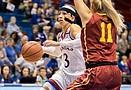 KU women's basketball vs. Iowa State