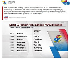 ESPN throwing shade at KU .... again.