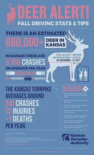 A deer alert factsheet from the Kansas Turnpike Authority.