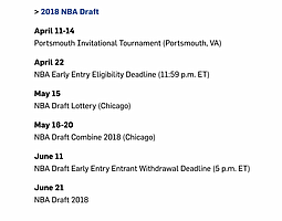 NBA Draft key dates 2018