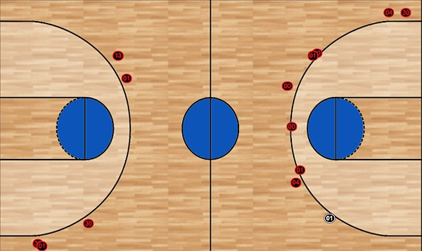 The KU basketball team's 3-point shot chart from a win over East Tennessee State, via StatBroadcast. The Jayhawks shot 1-for-14 from deep in a win.