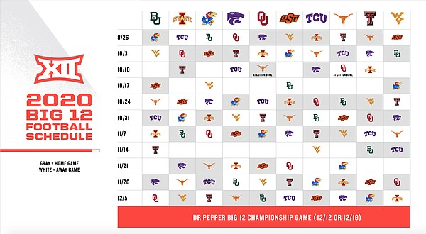 The Big 12's 2020 football schedule.